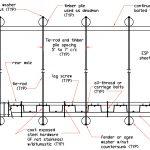 Boilerplate Navy Style Seawall - plan view